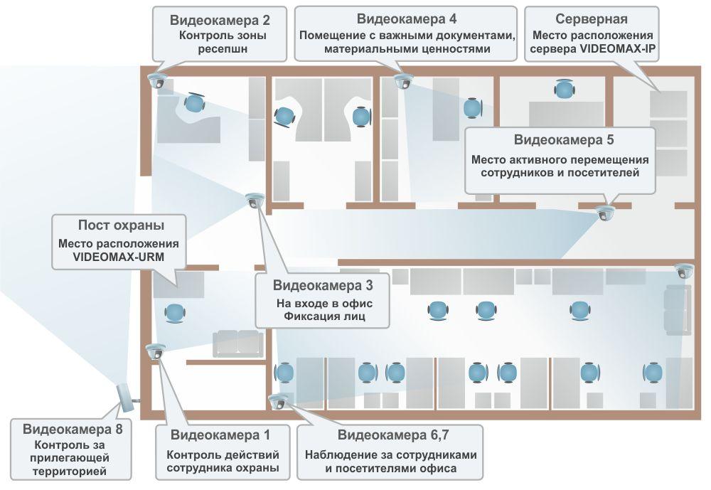 Схема расположения камер видеонаблюдения в офисе